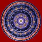 Тибетские Пульсации и Энергетические круги Органов